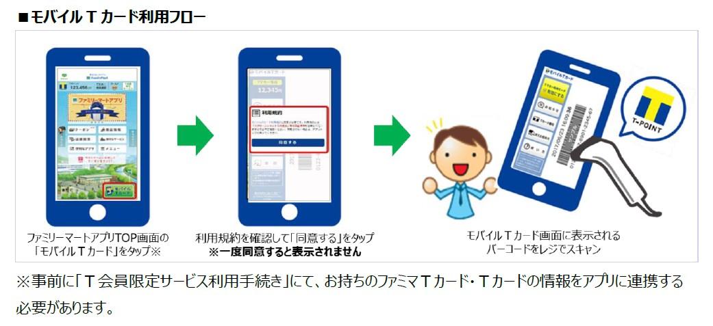 モバイル t カード ファミマ PayPayアプリからモバイルTカードの表示ができる!ファミマユーザー必見です!