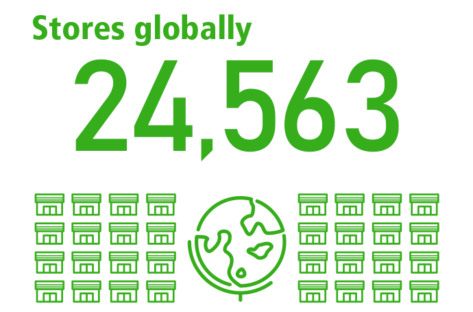 Stores globally Approx.24,563
